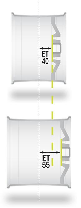 Darstellung der beiden Felgen, Felge 2 steht tiefer im Radhaus